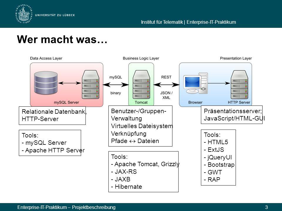 Wer macht was… Relationale Datenbank, HTTP-Server Benutzer-/Gruppen-