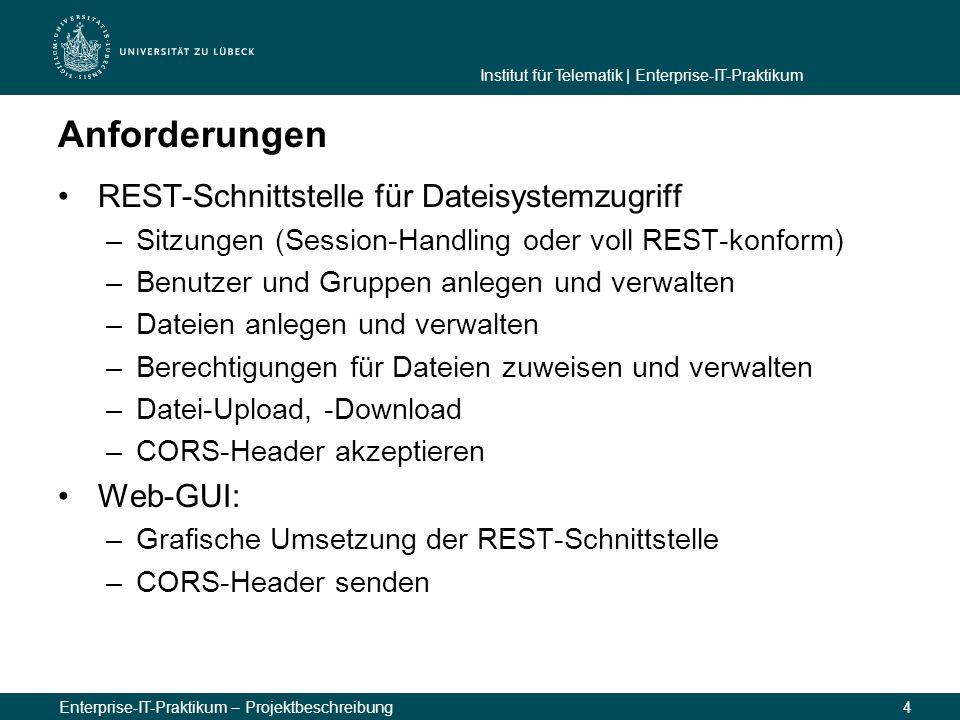 Anforderungen REST-Schnittstelle für Dateisystemzugriff Web-GUI: