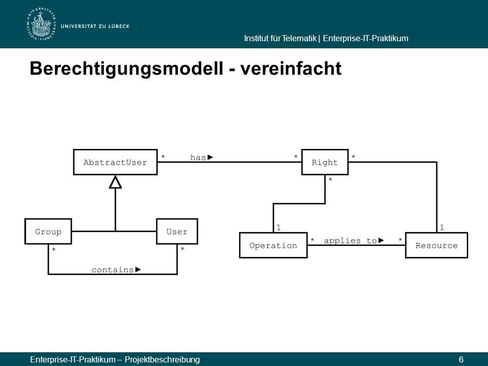 Berechtigungsmodell - vereinfacht