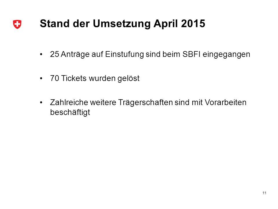 Stand der Umsetzung April 2015
