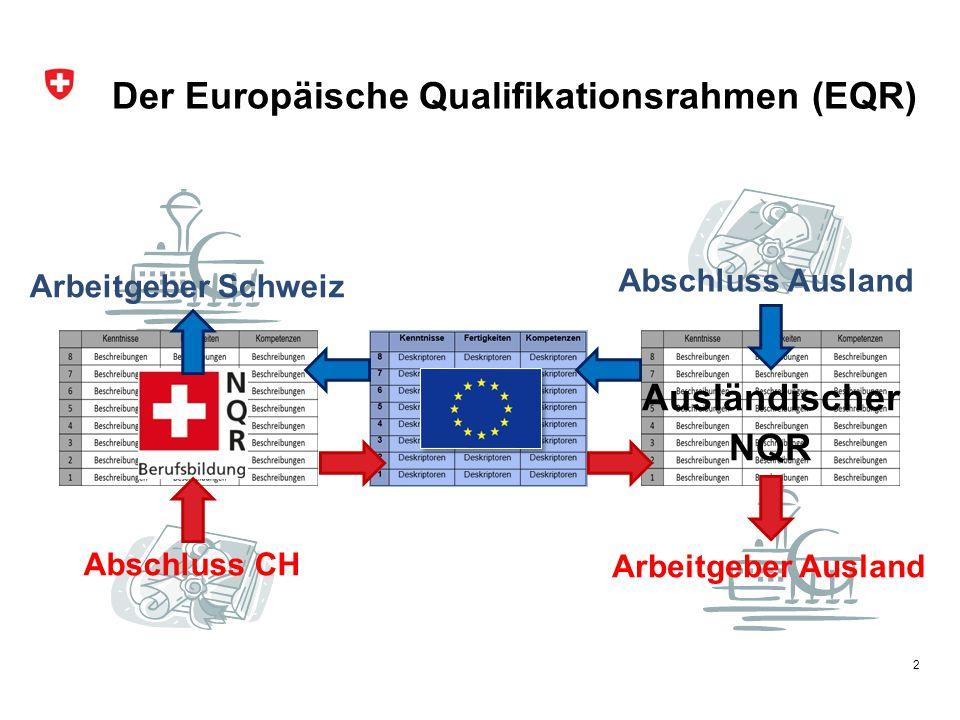 Der Europäische Qualifikationsrahmen (EQR)