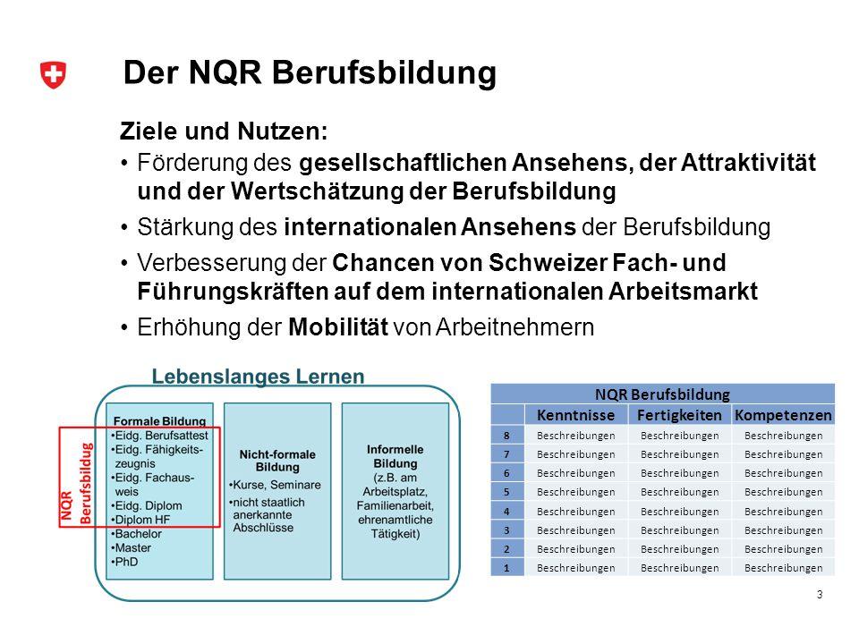 Der NQR Berufsbildung Ziele und Nutzen: