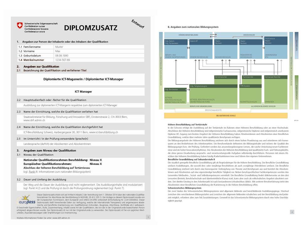 DZ als Visitenkarte / Marketinginstrument … Zeit darauf verwenden