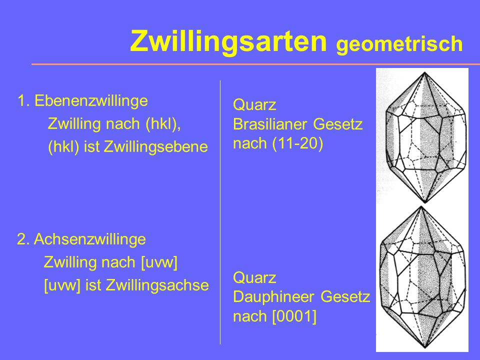 Zwillingsarten geometrisch