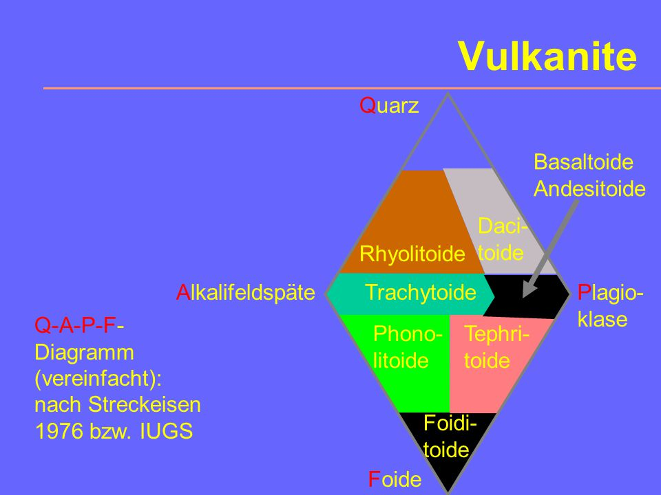 Vulkanite Quarz Basaltoide Andesitoide Rhyolitoide Daci- toide