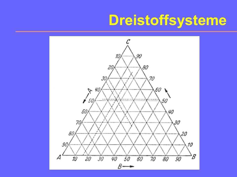 Dreistoffsysteme