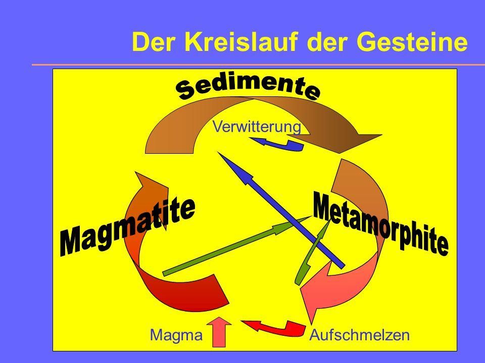 Der Kreislauf der Gesteine