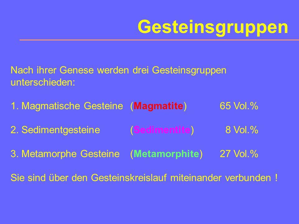 Gesteinsgruppen Nach ihrer Genese werden drei Gesteinsgruppen unterschieden: 1. Magmatische Gesteine (Magmatite) 65 Vol.%
