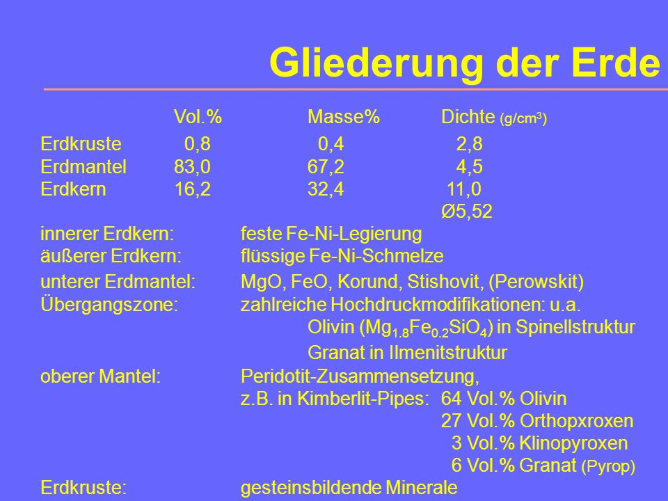 Gliederung der Erde Vol.% Masse% Dichte (g/cm3) Erdkruste 0,8 0,4 2,8