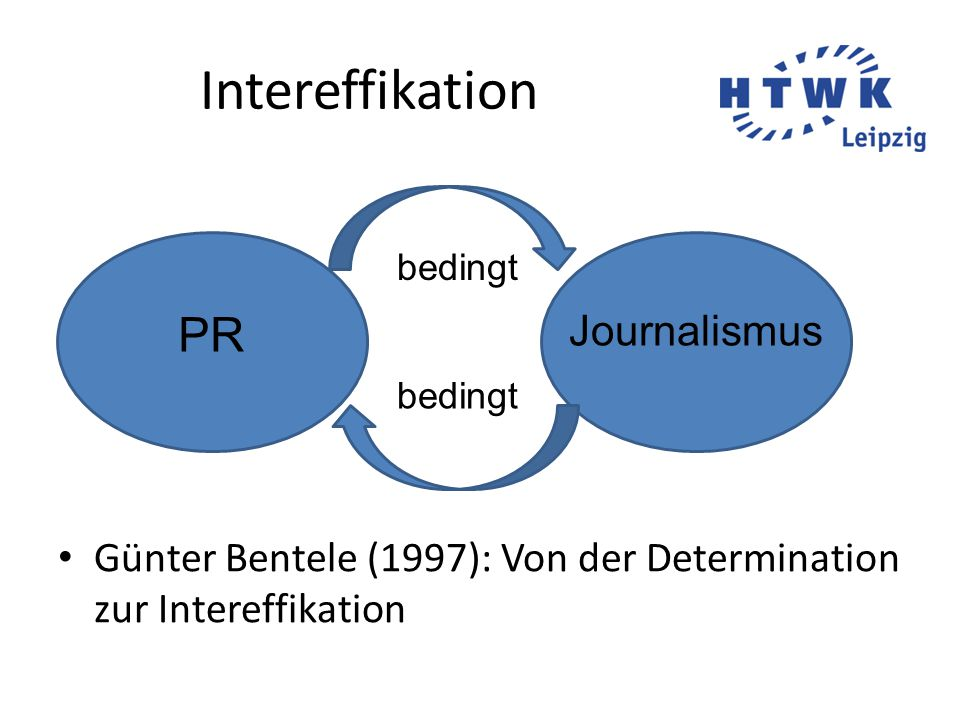 Intereffikation PR Journalismus