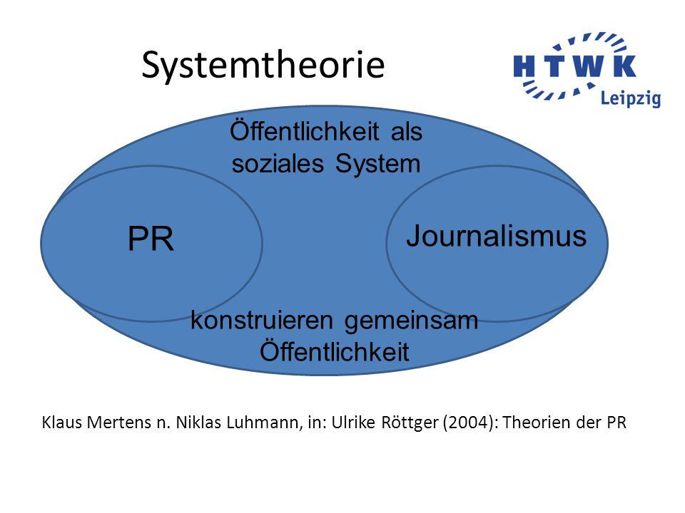 Systemtheorie PR Journalismus Öffentlichkeit als soziales System