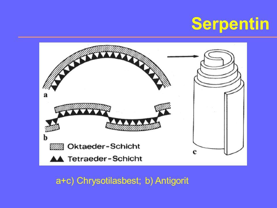 Serpentin a+c) Chrysotilasbest; b) Antigorit
