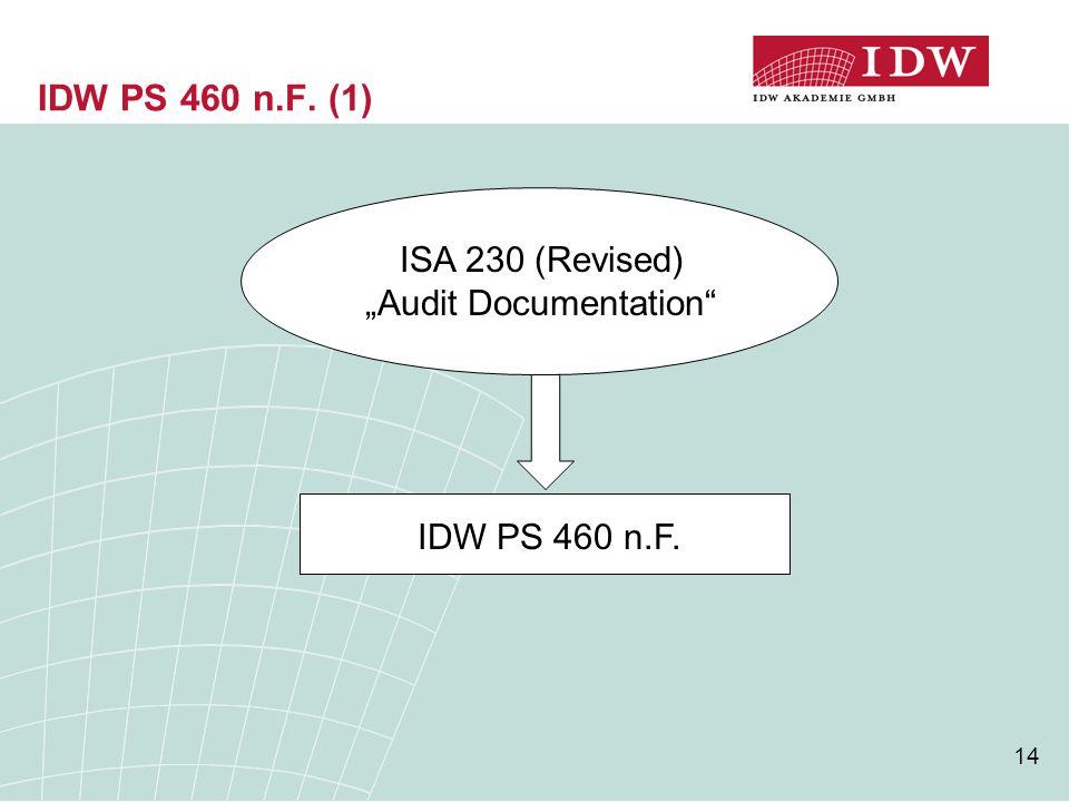 """ISA 230 (Revised) """"Audit Documentation"""