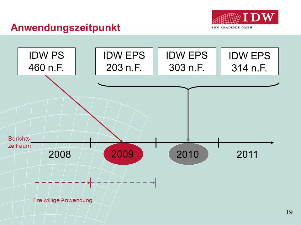Anwendungszeitpunkt IDW PS 460 n.F. IDW EPS 203 n.F. IDW EPS 303 n.F.