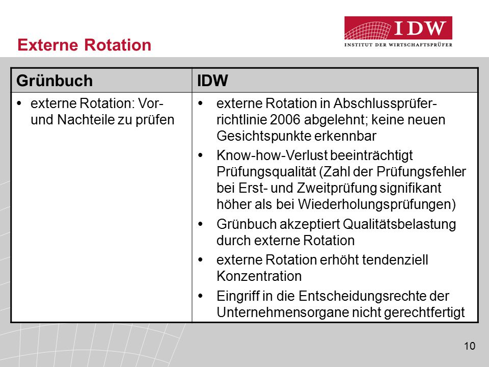 Externe Rotation Grünbuch IDW