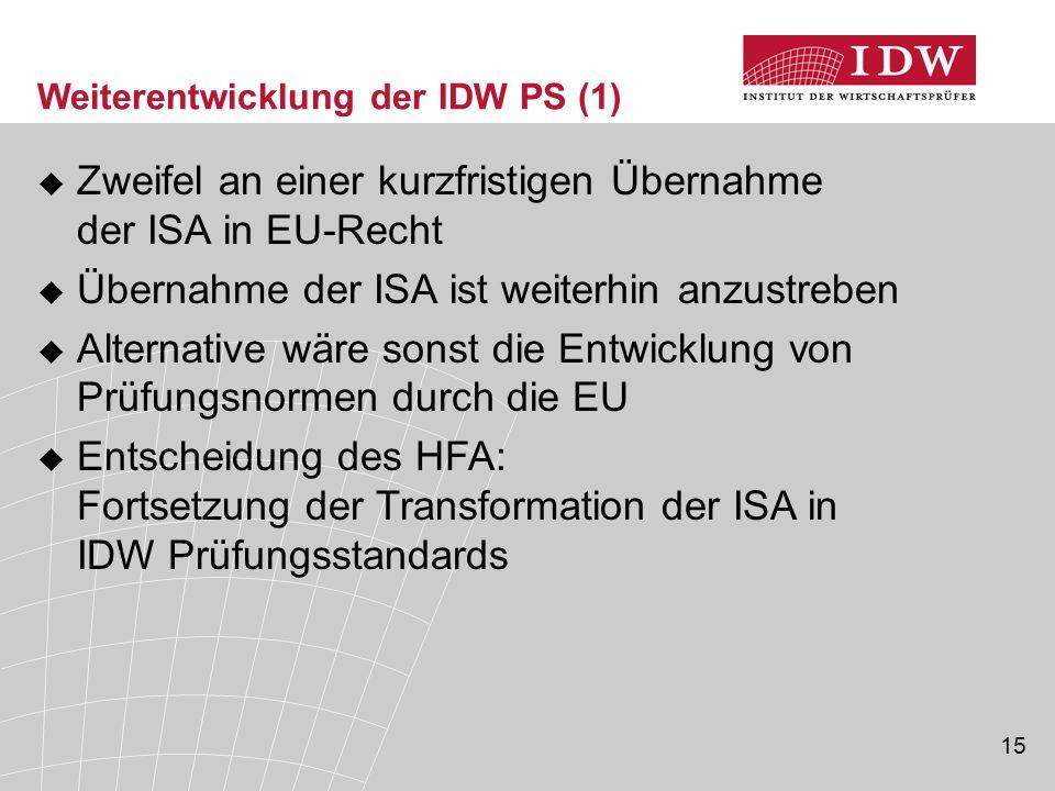 Zweifel an einer kurzfristigen Übernahme der ISA in EU-Recht