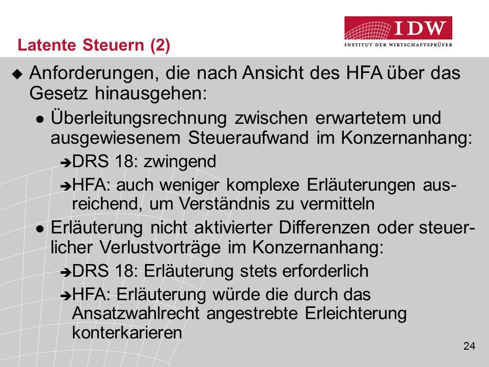 Anforderungen, die nach Ansicht des HFA über das Gesetz hinausgehen: