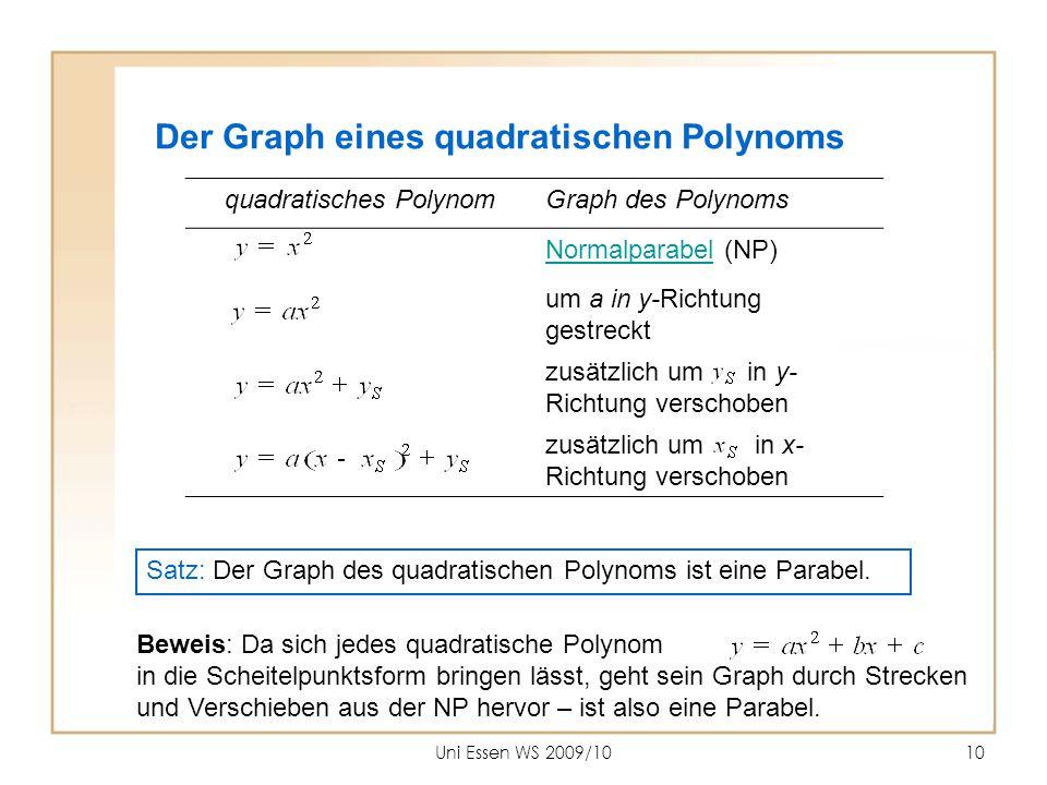 quadratisches Polynom