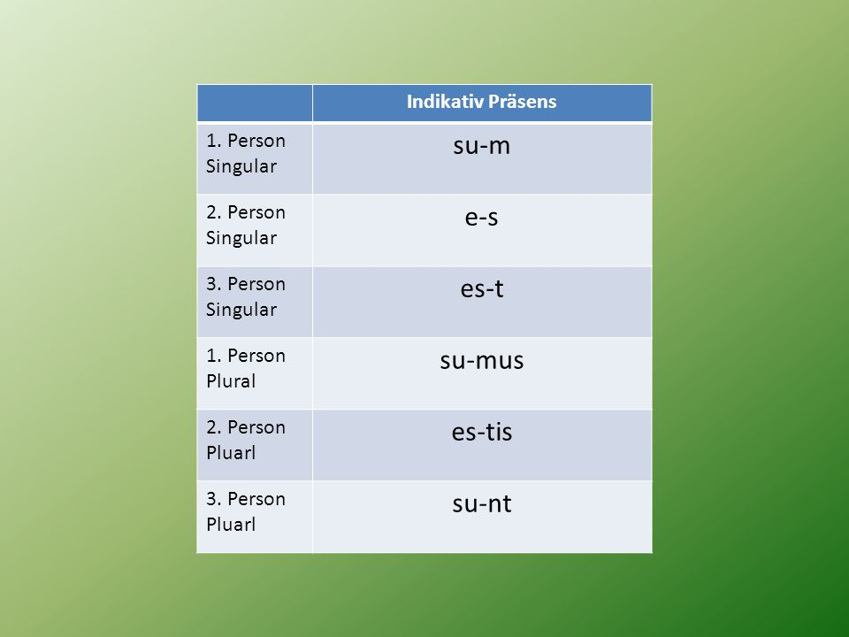 su-m e-s es-t su-mus es-tis su-nt Indikativ Präsens 1. Person Singular