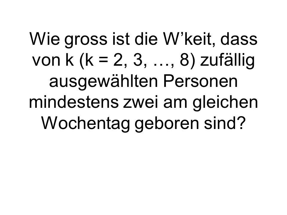 Wie gross ist die W'keit, dass von k (k = 2, 3, …, 8) zufällig ausgewählten Personen mindestens zwei am gleichen Wochentag geboren sind