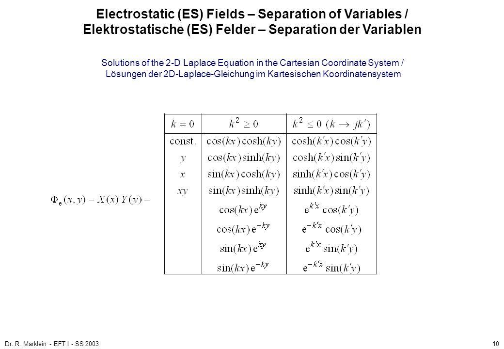 Lösungen der 2D-Laplace-Gleichung im Kartesischen Koordinatensystem