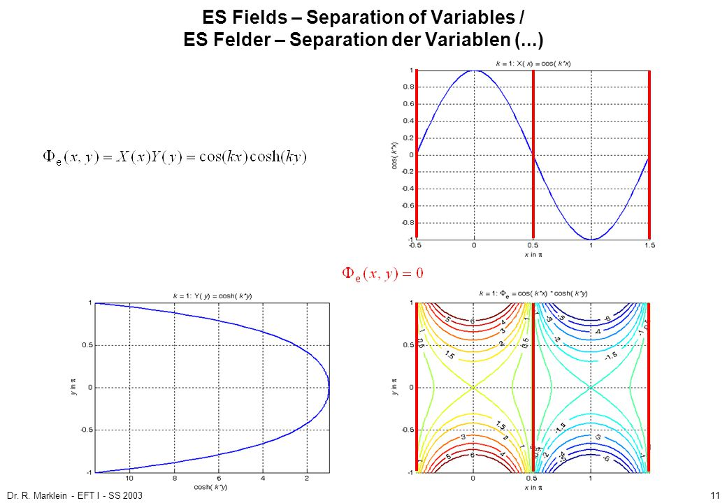 ES Fields – Separation of Variables / ES Felder – Separation der Variablen (...)