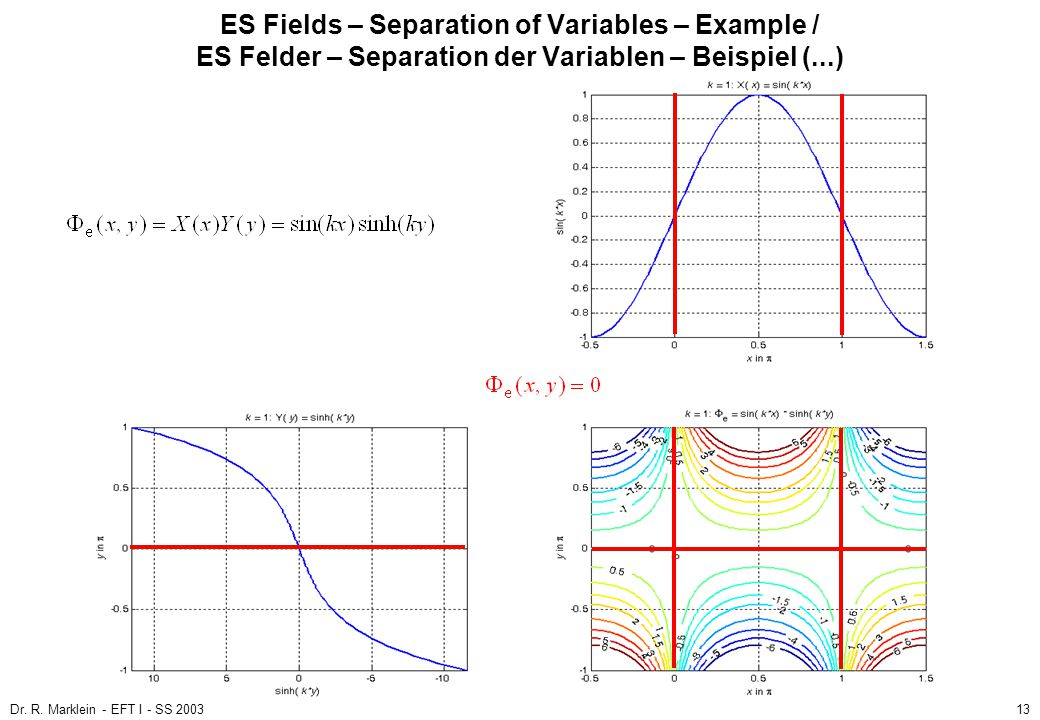 ES Fields – Separation of Variables – Example / ES Felder – Separation der Variablen – Beispiel (...)