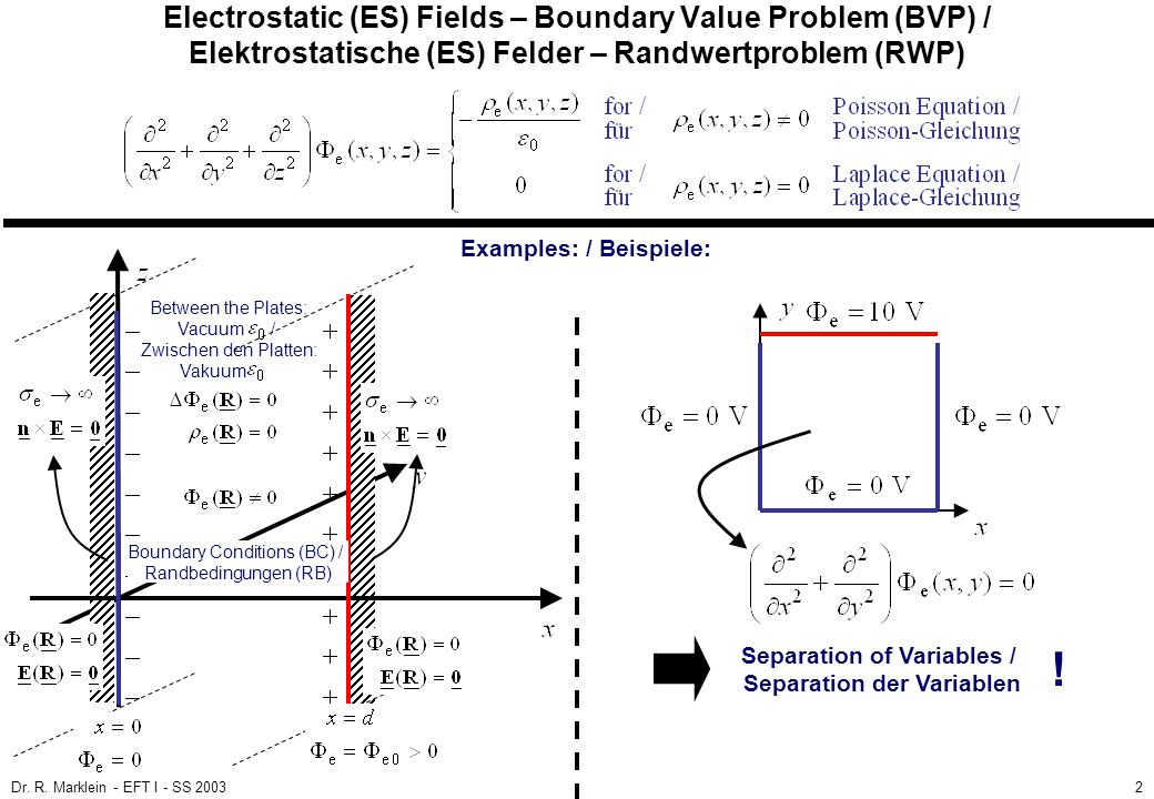 Electrostatic (ES) Fields – Boundary Value Problem (BVP) / Elektrostatische (ES) Felder – Randwertproblem (RWP)