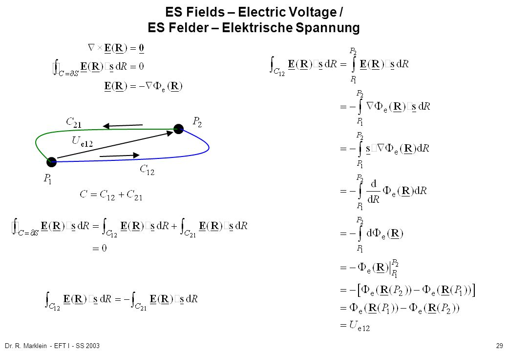 ES Fields – Electric Voltage / ES Felder – Elektrische Spannung