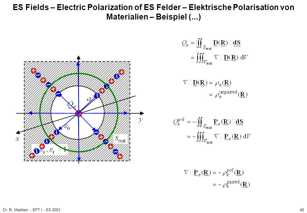 ES Fields – Electric Polarization of ES Felder – Elektrische Polarisation von Materialien – Beispiel (...)