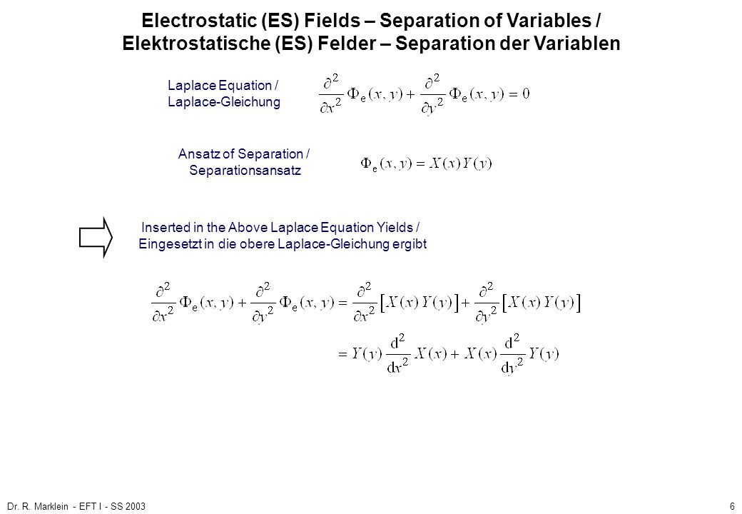 ES Fields / ES Felder Poisson and Laplace Equation / Poisson- und Laplace-Gleichung (3)
