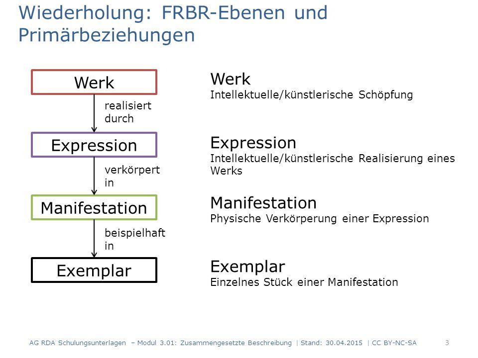 Wiederholung: FRBR-Ebenen und Primärbeziehungen