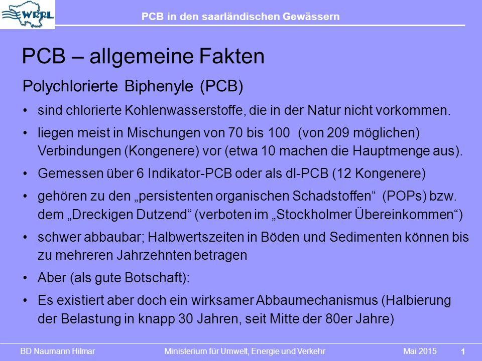 PCB – allgemeine Fakten