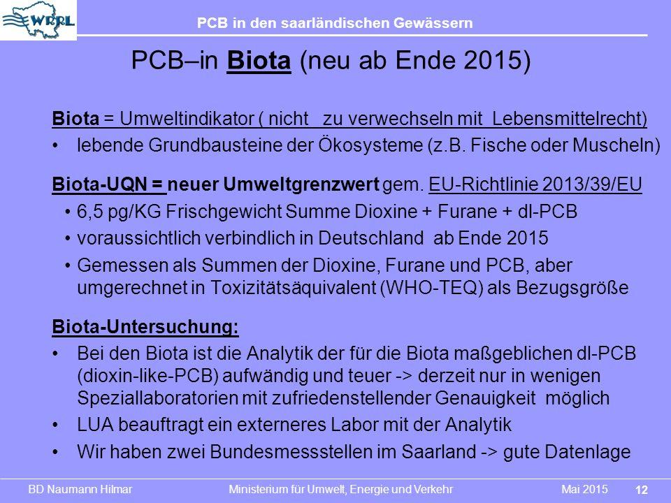 PCB–in Biota (neu ab Ende 2015)