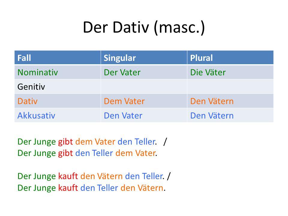 Der Dativ (masc.) Fall Singular Plural Nominativ Der Vater Die Väter