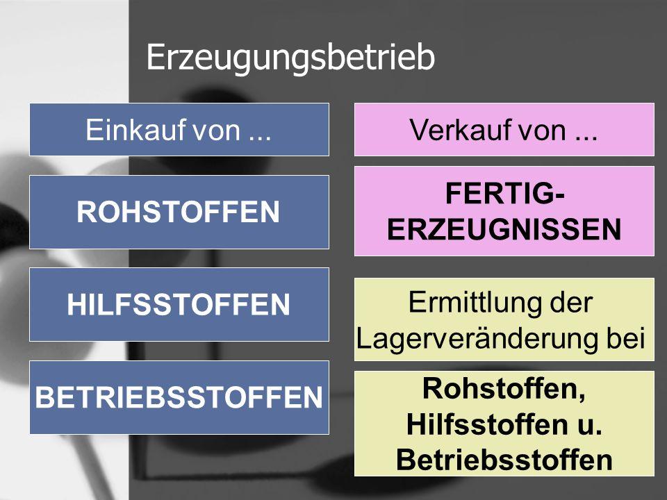 Erzeugungsbetrieb Einkauf von ... Verkauf von ... FERTIG- ERZEUGNISSEN