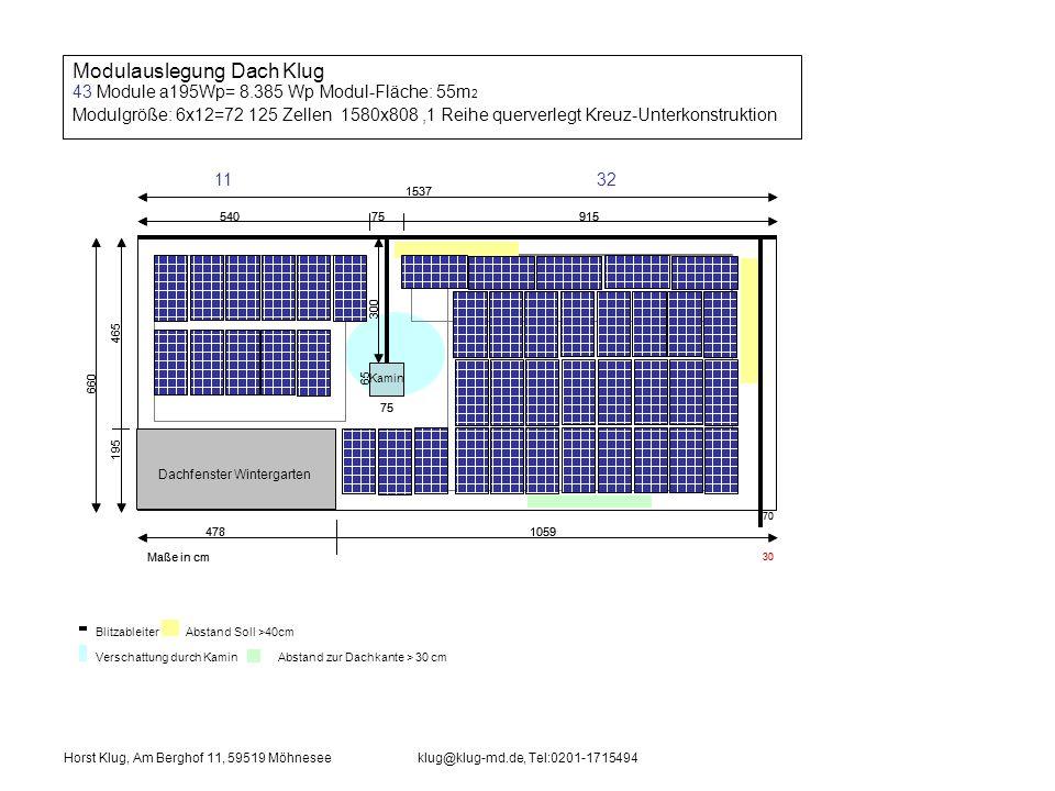 Modulauslegung Dach Klug 43 Module a195Wp= 8.385 Wp Modul-Fläche: 55m2