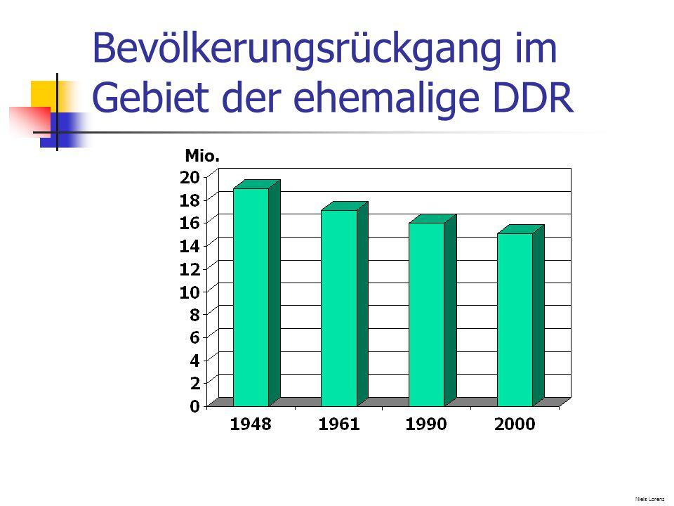 Bevölkerungsrückgang im Gebiet der ehemalige DDR