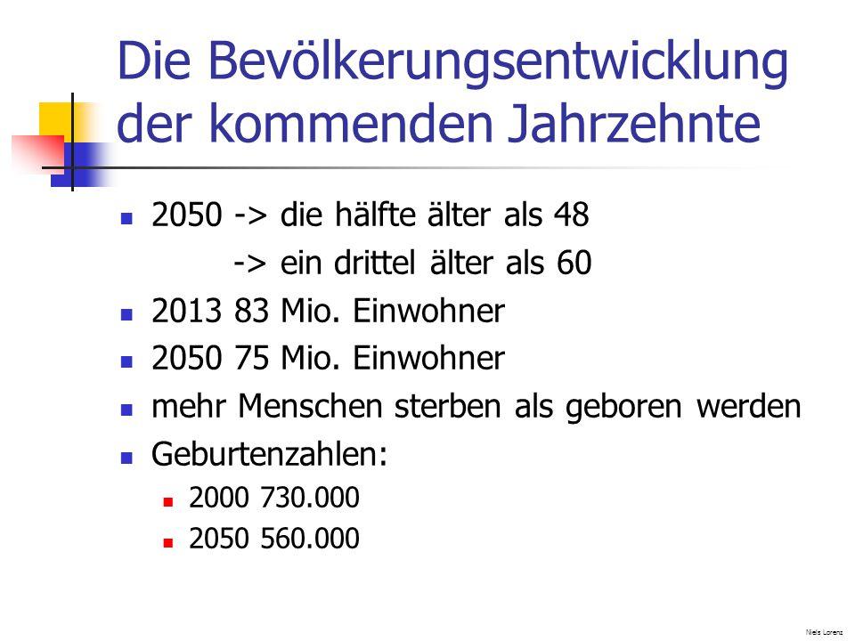 Die Bevölkerungsentwicklung der kommenden Jahrzehnte