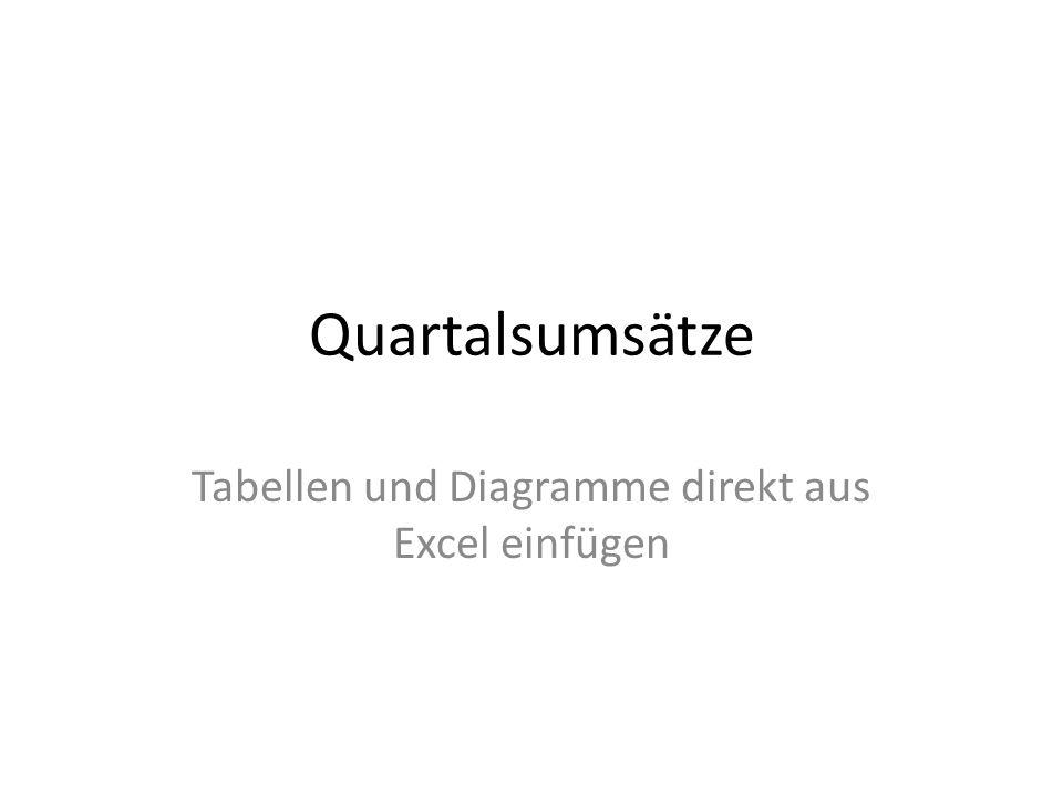 Tabellen und Diagramme direkt aus Excel einfügen