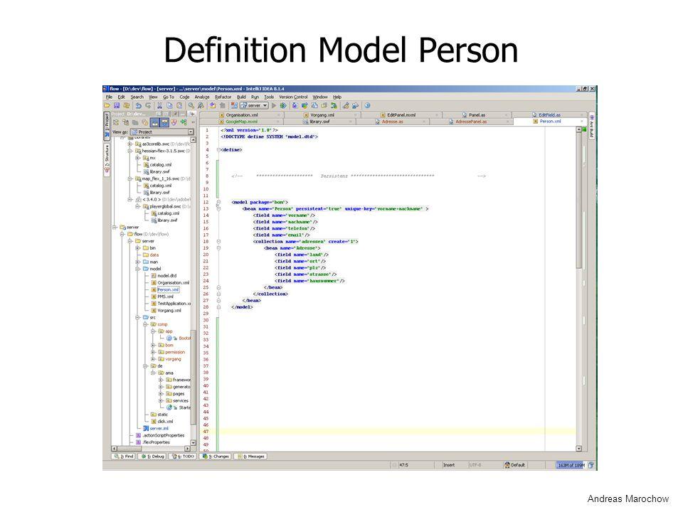 Definition Model Person
