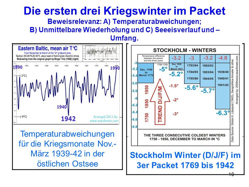 Stockholm Winter (D/J/F) im 3er Packet 1769 bis 1942