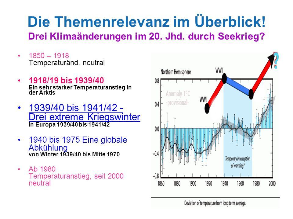 Die Themenrelevanz im Überblick. Drei Klimaänderungen im 20. Jhd