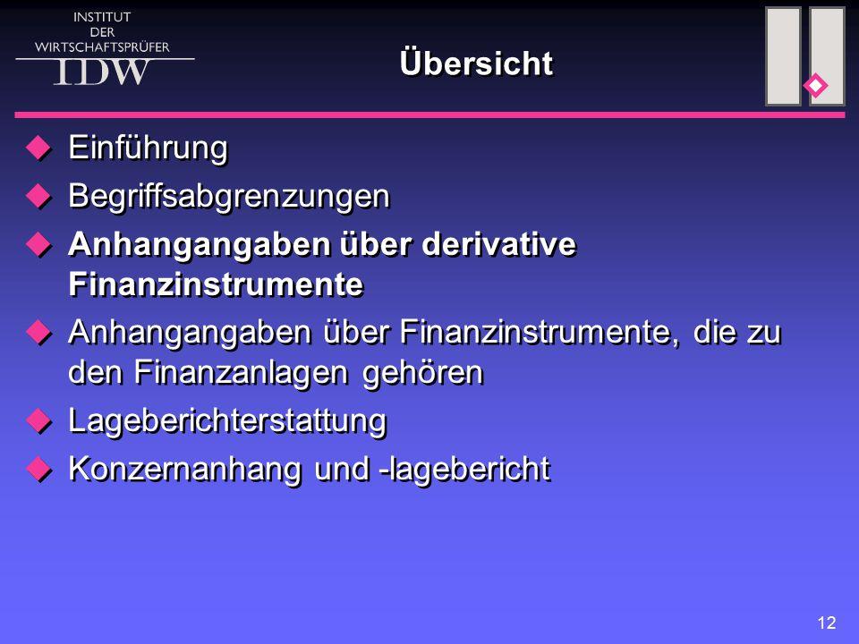 Übersicht Einführung. Begriffsabgrenzungen. Anhangangaben über derivative Finanzinstrumente.