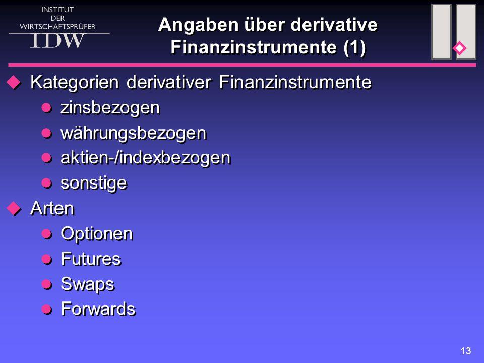 Angaben über derivative Finanzinstrumente (1)