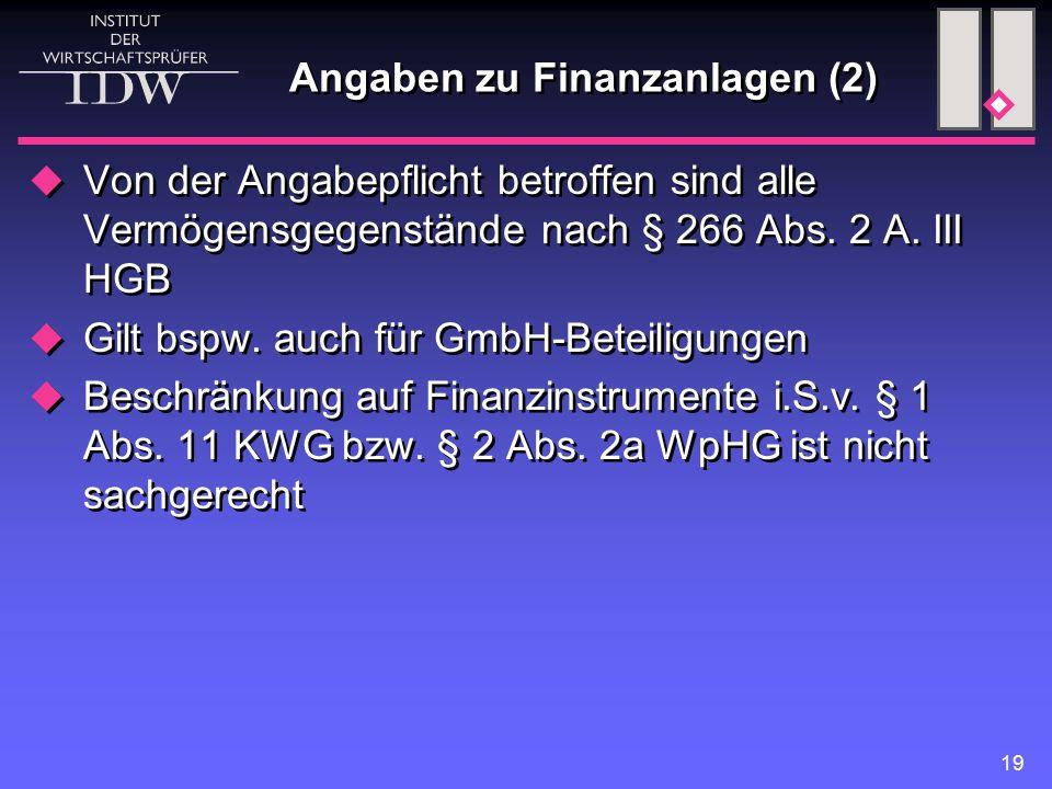 Angaben zu Finanzanlagen (2)