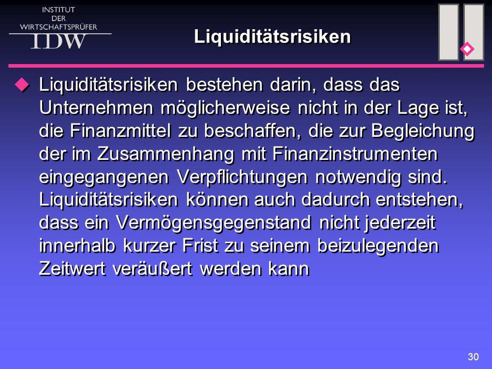 Liquiditätsrisiken