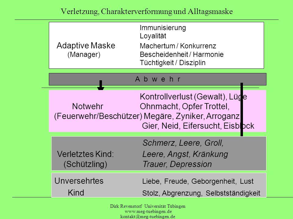 Verletzung, Charakterverformung und Alltagsmaske
