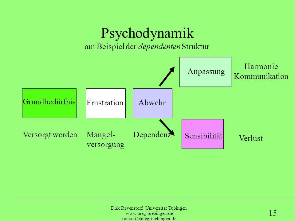 am Beispiel der dependenten Struktur