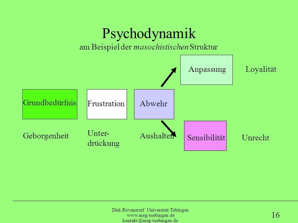 am Beispiel der masochistischen Struktur